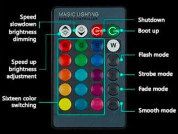 Night Light Remote Control